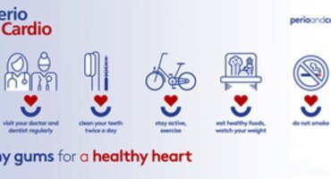 EFP and World Heart Federation launch Perio & Cardio campaign