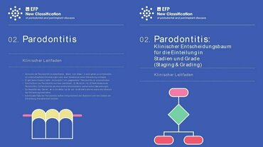 Three perio societies make clinical guidance notes on New Classification available in German